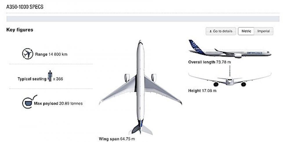 Engineered-Design-Insider-Airbus-A350-1000-specificationsOil-Gas-Automotive-Aerospace-Industry-Magazine.thumb.jpg.de6059b683f0fa0f514ce9a7fc177448.jpg